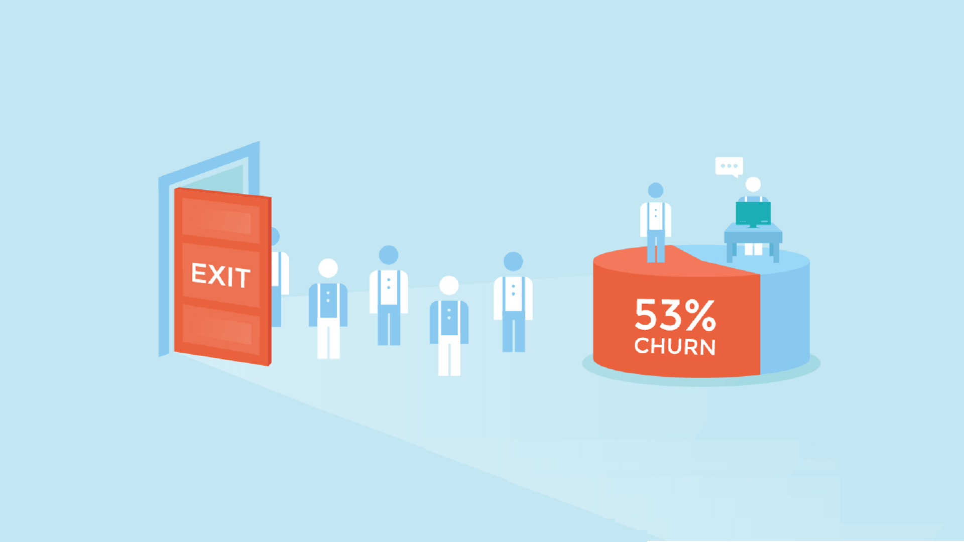 Why is Churn Prediction important?